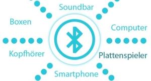 Bluetooth - Plattenspieler mit Geräten